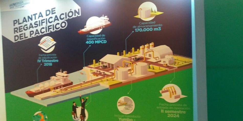 La planta regasificadora, una necesidad para la competitividad del Valle y de Colombia
