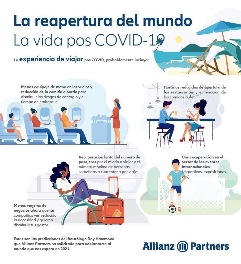La tecnología marcará las tendencias pos-COVID del sector turístico, según el informe de Allianz Partners
