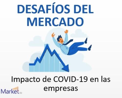 impacto de covid-19 en los negocios