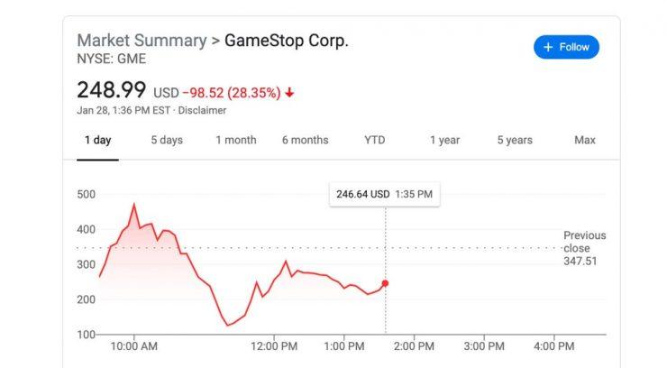 Robinhood enfrenta una demanda colectiva por bloquear la compra de acciones de GameStop
