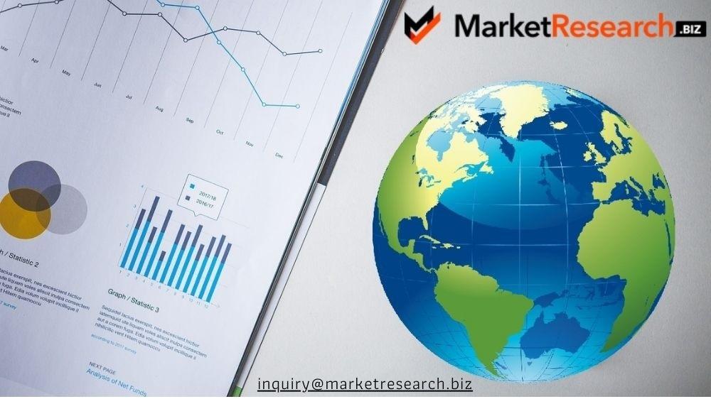 Tecnología deportiva mundial Informe de investigación de mercado 2021 - Desafíos futuros y perspectivas de crecimiento de la industria para 2029