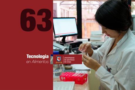 Tecnología en Alimentos: Profesionales que asumen un rol articulador en la cadena de actividad productiva