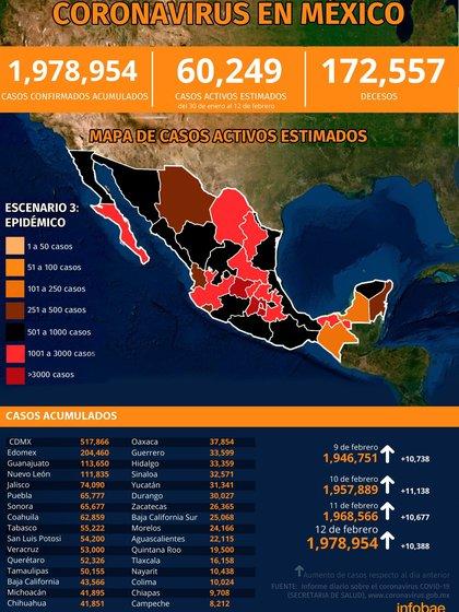 Datos generales de los casos registrados en el país. (Foto: Jovani Pérez/Infobae México)