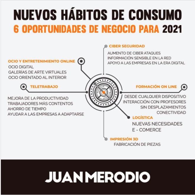 cambios en los hábitos de consumo infografía