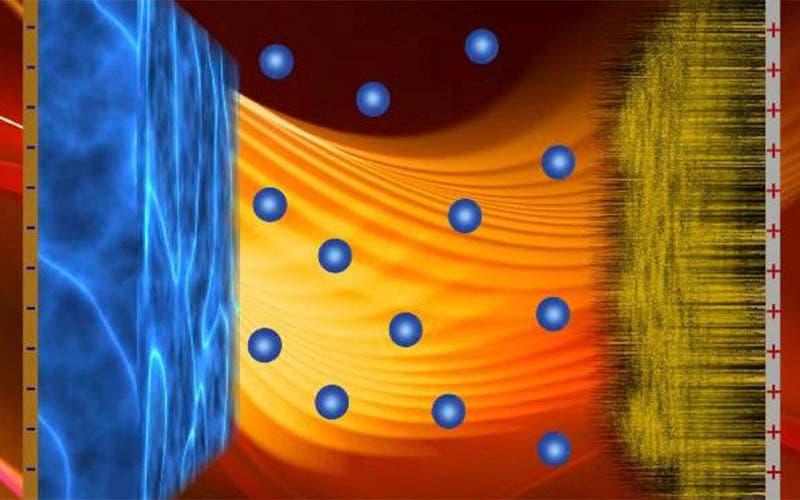 Nuevas baterías de azufre con sustrato de boro