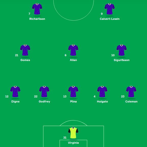 Análisis táctico: la resuelta defensa del Everton y cómo el Manchester City lo superó en la Copa FA