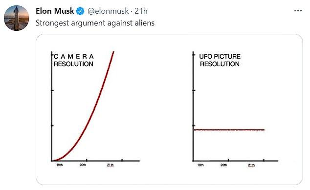 Elon Musk comparte el 'argumento más fuerte' de que los extraterrestres NO existen en Twitter