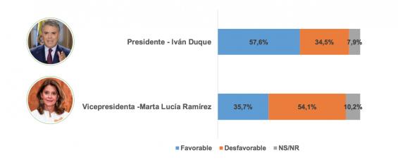 Encuesta de Guarumo y EcoAnalítica