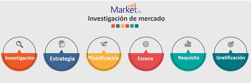 Mercado de