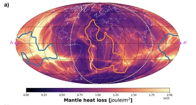 En la imagen, la pérdida total de calor del manto (oceánico + continental + puntos calientes) y su distribución entre los hemisferios durante 400 millones de años