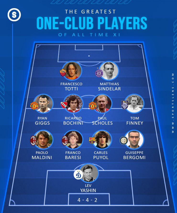 Los mejores hombres de un club XI