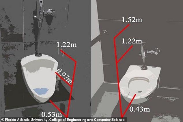 Un estudio encontró que las gotas de aerosol de la cadena del inodoro pueden flotar alrededor de cinco pies (1.5 m) en el aire durante más de 20 segundos, y los investigadores señalaron que esto representa un riesgo de inhalación.