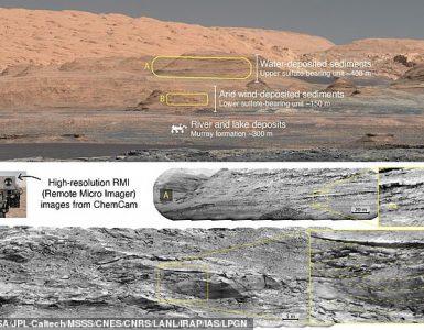 Vista de las colinas en las laderas del monte Sharp, que muestra los diversos tipos de terreno que pronto serán explorados por el rover Curiosity y los entornos antiguos en los que se formaron, según las estructuras sedimentarias observadas en las imágenes del telescopio ChemCam.