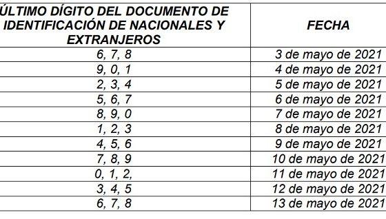Emiten Decreto 090 en Santa Marta: estas son las medidas hasta el 13 de mayo