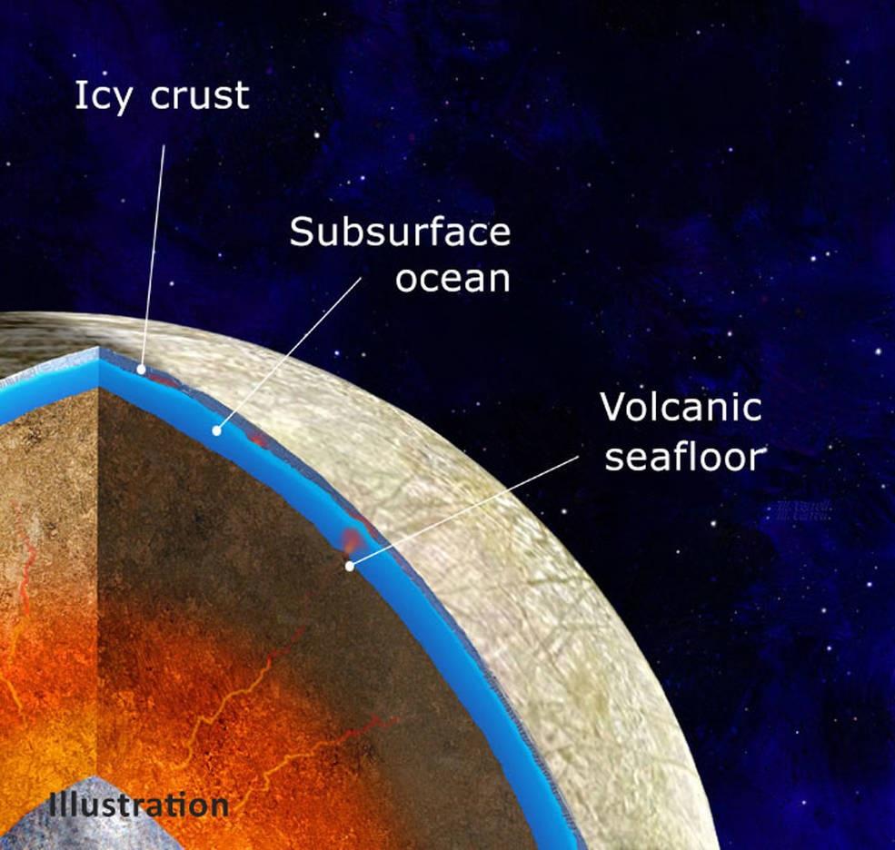 La luna de Júpiter llamada Europa podría tener volcanes submarinos