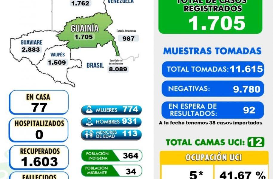 Por incremento de casos COVID, toque de queda y pico y placa para motocarros en Inírida