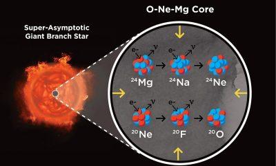 Encuentran evidencia de nuevo tipo de explosión estelar o supernovas