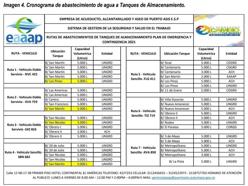 Emergencia por daños al acueducto de Puerto Asís va por tiempo indefinido - Noticias de Colombia