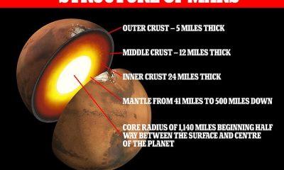 Utilizando datos sobre los 'marsquakes' experimentados por el robot de la NASA, pudimos encontrar evidencia de tres capas de corteza que se extienden 41 millas por debajo de la superficie.