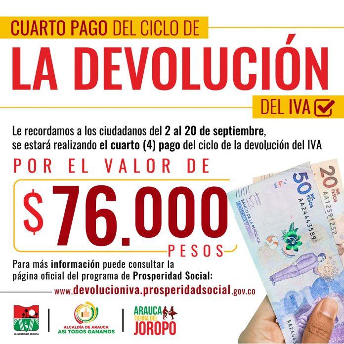 Inicia el pago 4 de la Compensación del IVA - Noticias de Colombia
