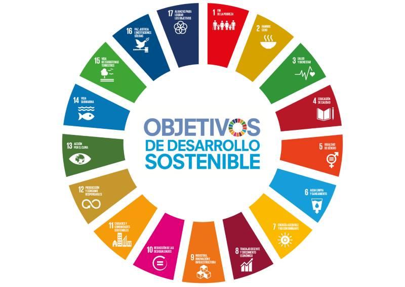 Una herramienta que mide el cumplimiento de los Objetivos de Desarrollo Sostenible de los 1.122 municipios de Colombia