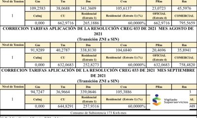 La Empresa a de Servicios Públicos del Occidente Colombiano S.A. -EMSEROCCIDENTE S.A. E.S.P.- pública la tarifa de energía eléctrica a aplicar para el mes de noviembre de 2021 - Noticias de Colombia