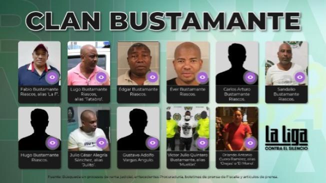 La historia del capo de Buenaventura baleado en centro comercial de Cali   Noticias de Buenaventura, Colombia y el Mundo